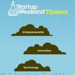 Startup Weekend is coming to Tijuana