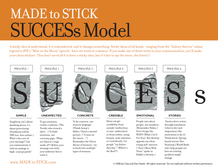 made to stick success model