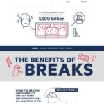 How To Encourage Your Team To Take Breaks