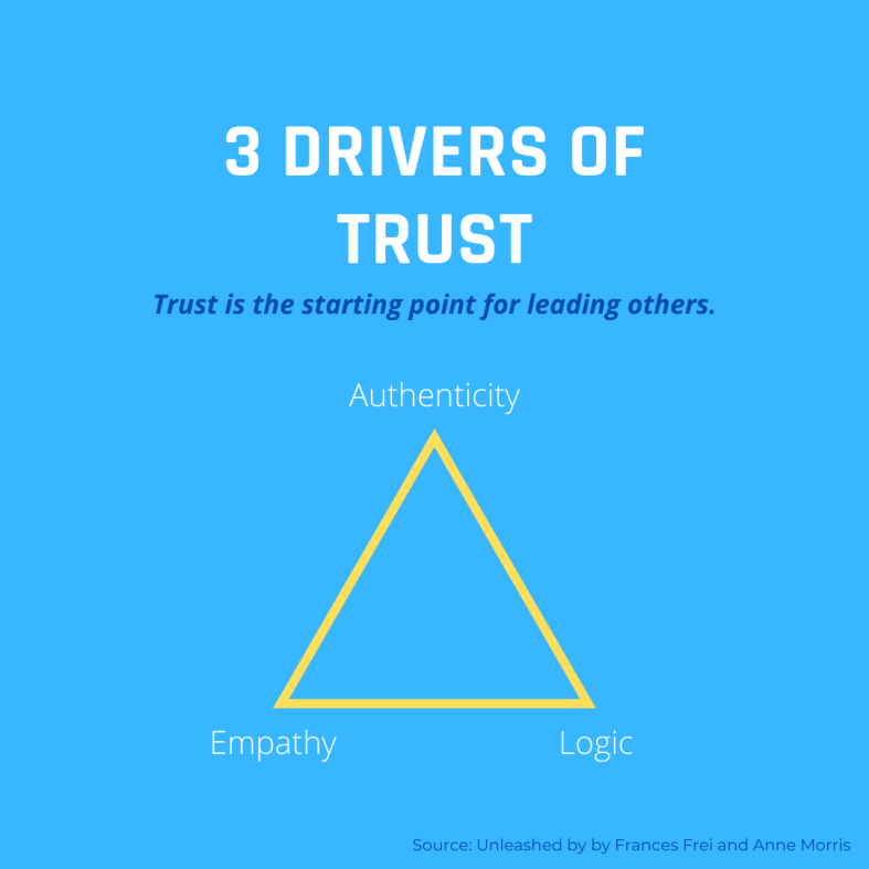 3 drivers of trust