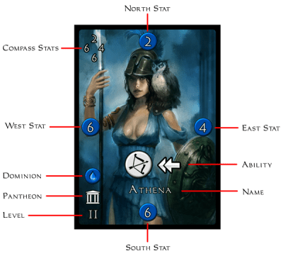 Legends At War - card diagram