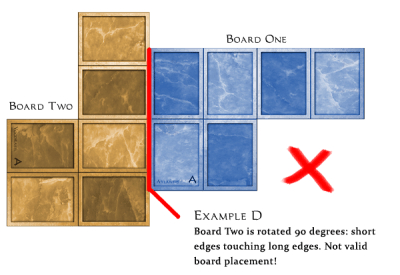 LAW board placement example