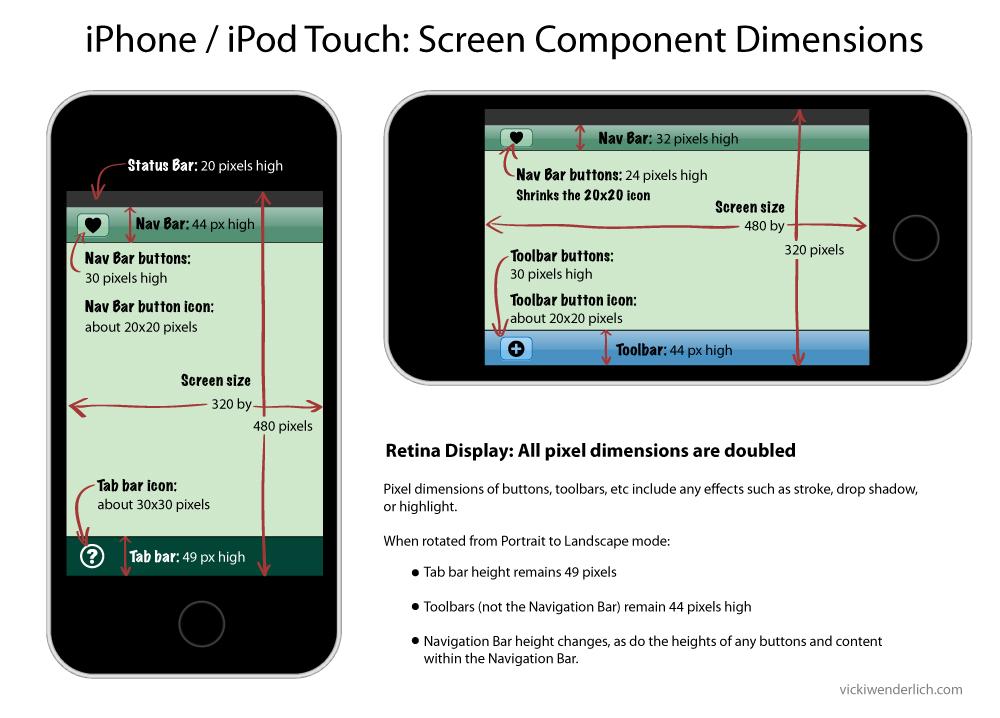 Pixel Dimensions Iphone X