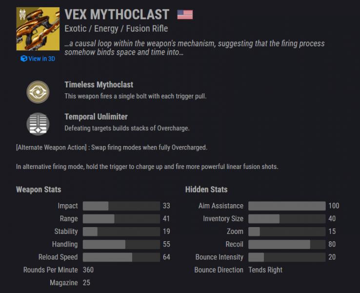 mytho