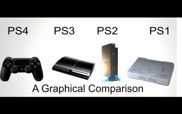 Playstation 1 to Playstaion 4 Comparison