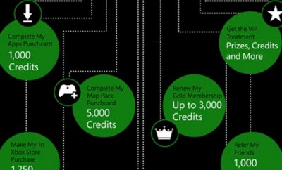 Microsoft Reveals Revamped Xbox Live Rewards Program