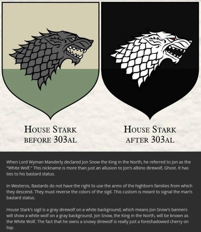 House snow stark
