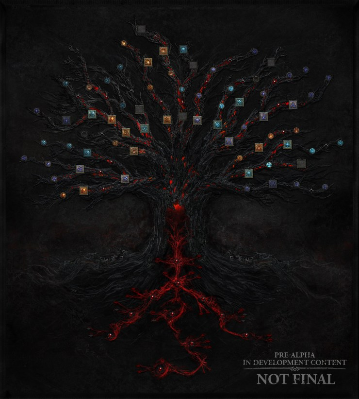 árbol de habilidades de Diablo IV