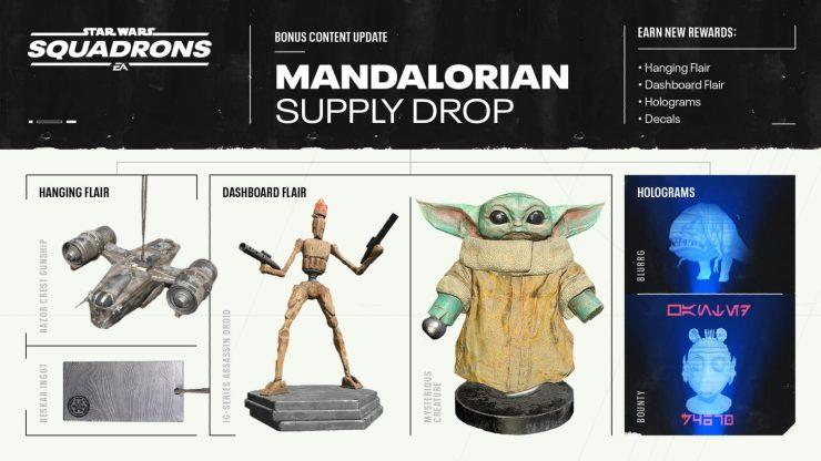 The Mandalorian Star Wars Squadrons