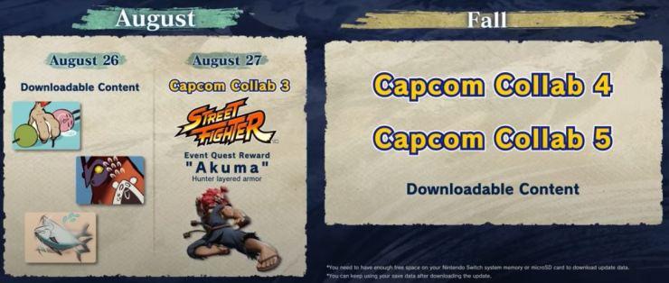 Así será la colaboración de Monster Hunter Rise y Street Fighter armadura superpuesta akuma