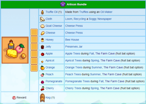 Stardew Valley Mushrooms Or Bats Full Guide Gamers Digest