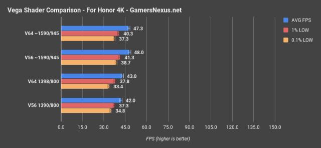 v56 v64 for honor shaders 2 4k