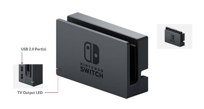 Especificaciones finales del hardware de Nintendo Switch