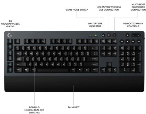 Fastest gaming keyboard
