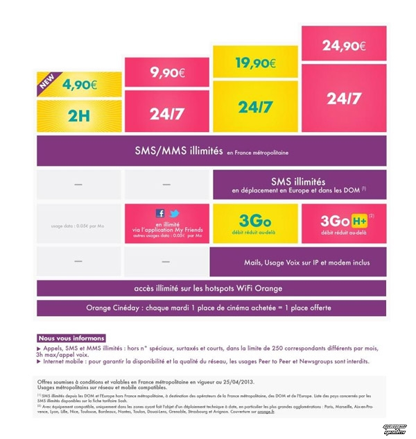 sosh-forfaits-240413 Sosh : Nouveau forfait à 4.90€