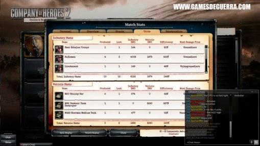 Estatísticas pós-batalhas são bem detalhadas e gratificantes