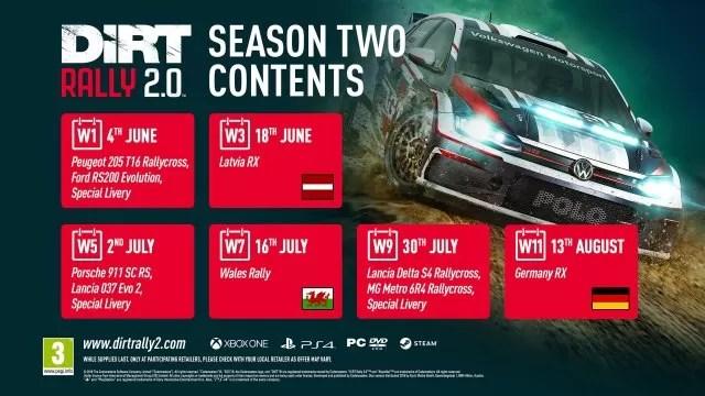 DiRT Rally 2.0 DLC