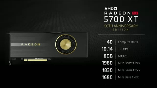 AMD E3 2019 New Horizon