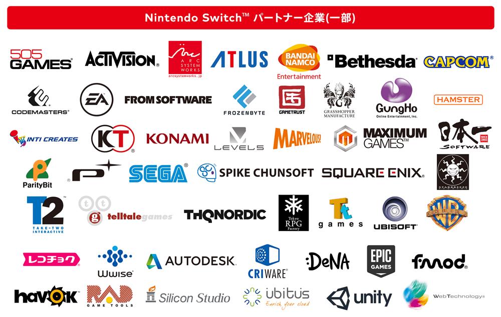 Empresas que farão games para o Nintendo Switch