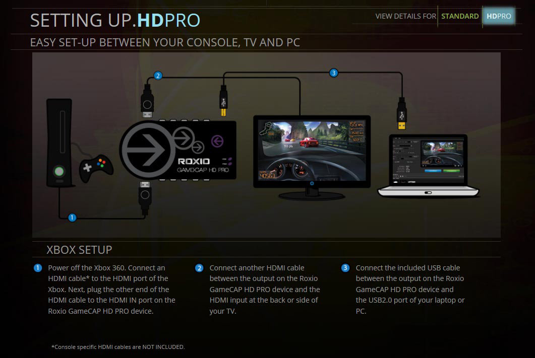 Roxio Game Capture HD Pro Hardware Review Windows PC