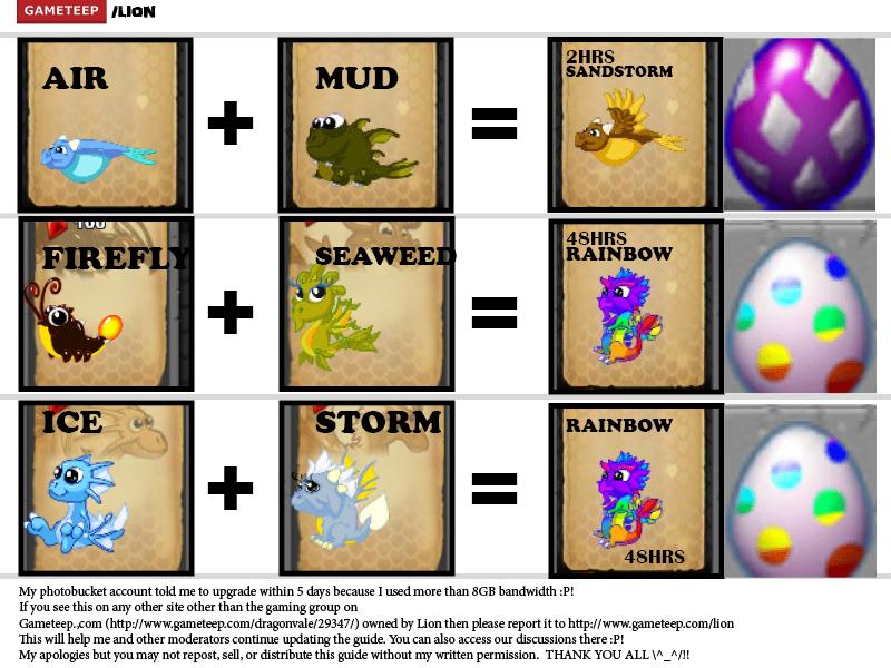 DragonVale Breeding Guide Part 3 Gameteep