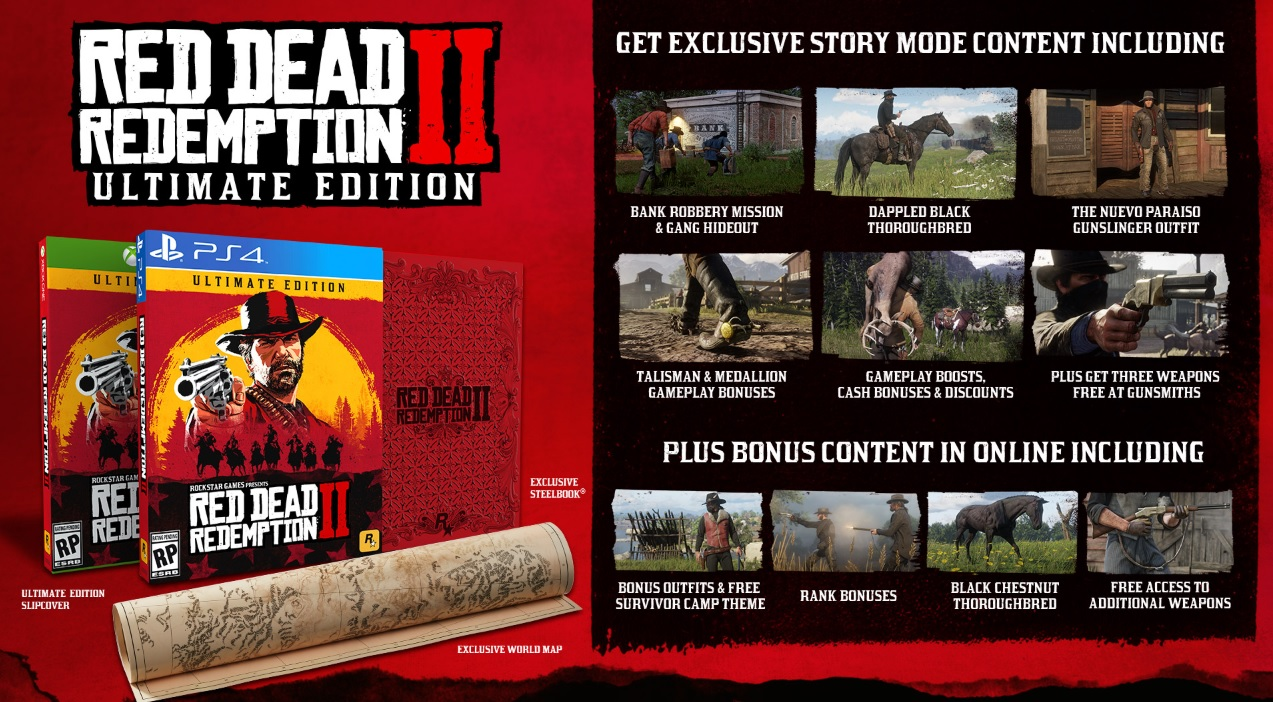 Red Dead Redemption 2 Test Tipps Videos News Release