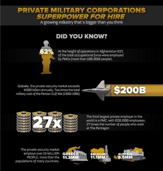 COD-PMC-infographic