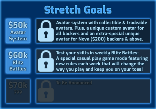 Nova Blitz Blows Past $40k Goal on Kickstarter