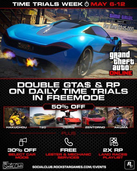 GTA Online Time Trials Week Details (May 6 - 12)