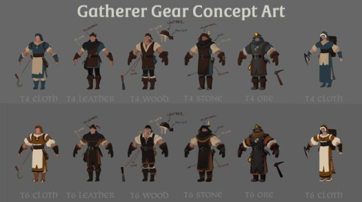 Albion Online Gatherer Equipment Available Now