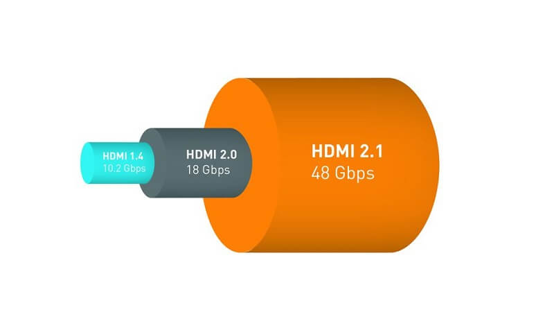 hdmi difference