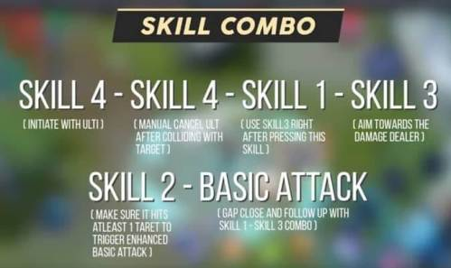 Mobile Legends Yu Zhong (Skill Combo