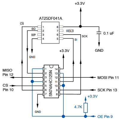 I2C vs SPI Sensor Read Speed