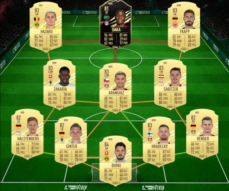 fifa-21-fut-DCE-icons-icons-Prime-SBC-update-player-list-solution-pas-chere-guide-1