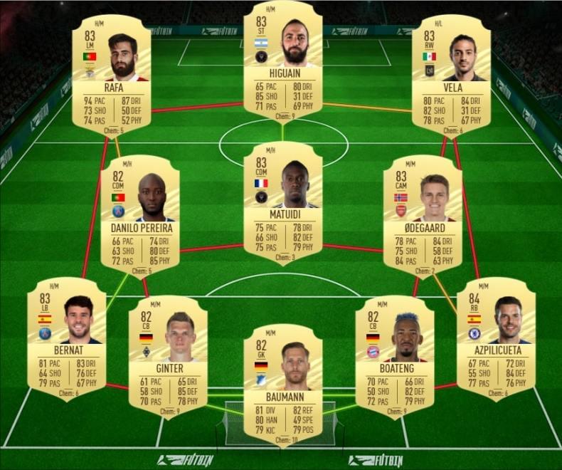 fifa-21-fut-DCE-UEFA-Thilo-Kehrer-showdown-solution-pas-chere-guide-1