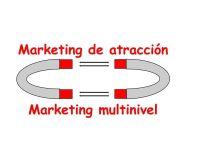 Marketing de atracción en el marketing multinivel