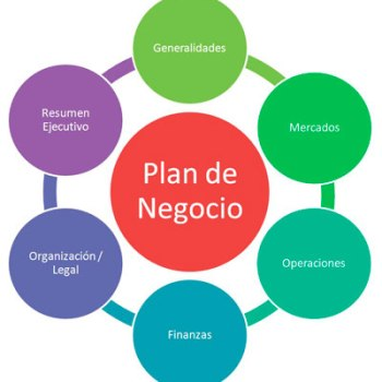 Plan-de-Negocios