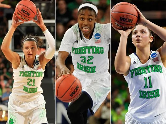Notre Dame well represented on women's All-America teams