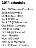 2014 USF Schedule