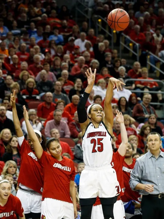 UofL's Asia Durr invited to USA Basketball Women's ...