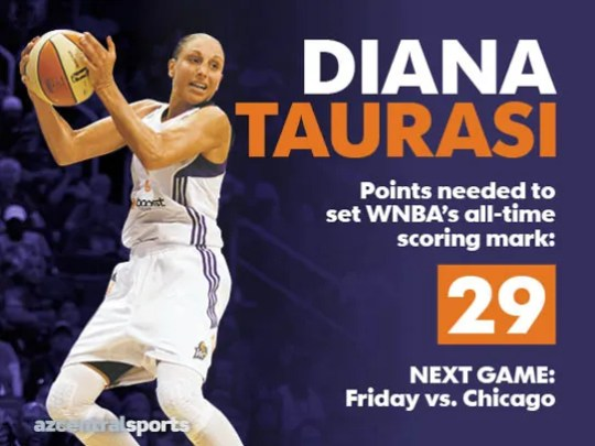 Diana Taurasi is 29 points away from WNBA history.
