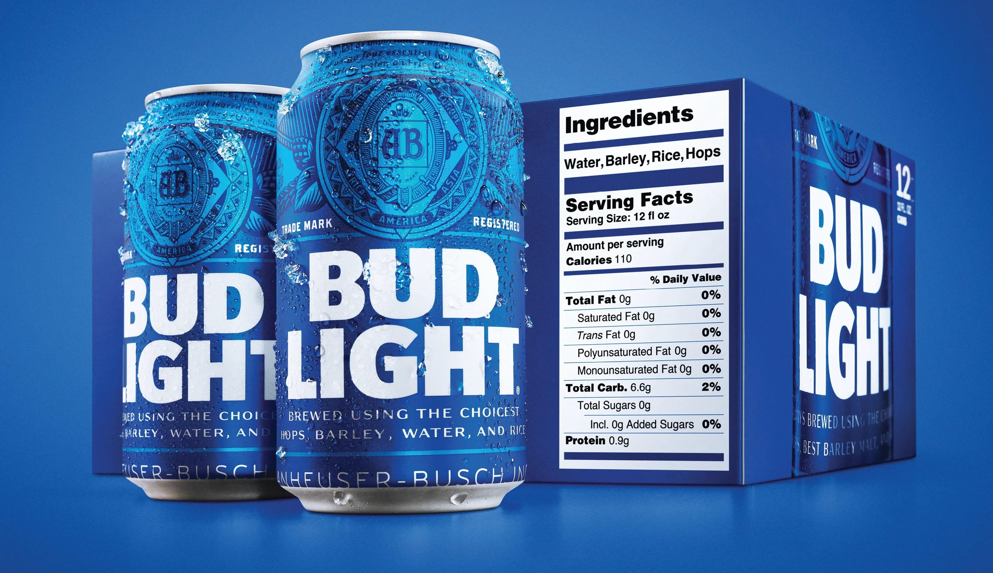 Miller Light Alcohol Content