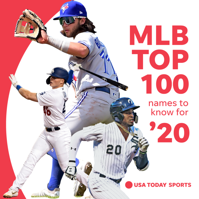MLB's Top 100: Ranking the names you need to know for the 2020 season