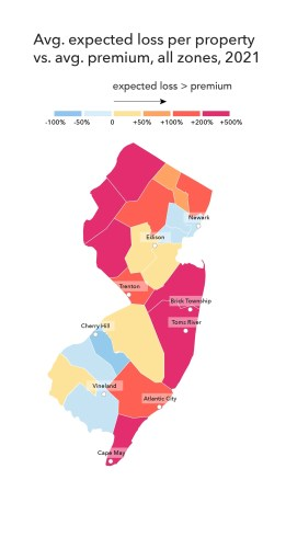 Expected flood losses per property are higher in many parts of New Jersey than the actual flood insurance premiums paid for homeowners