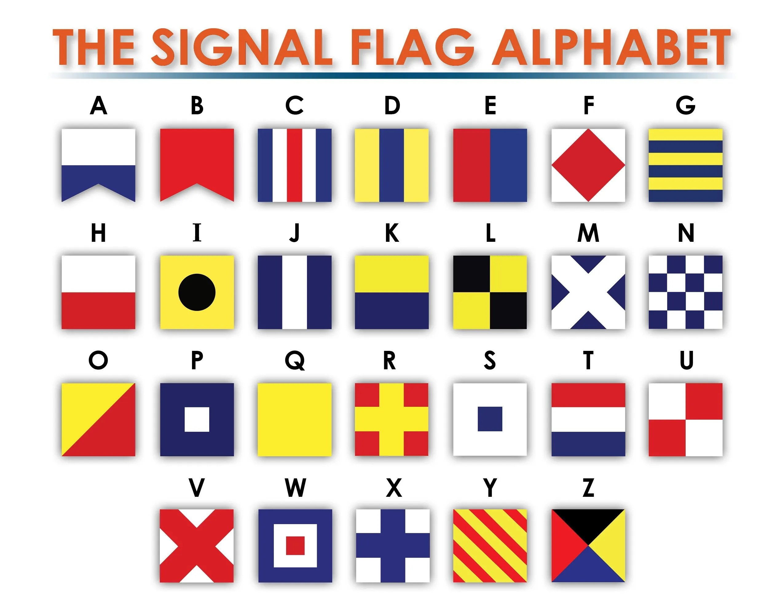 The signal flag alphabet will help visitors decipher what the flags mean on the court's mural.