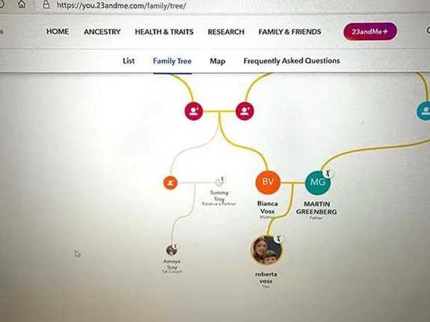 Roberta Voss' 23andMe DNA test results show that Martin Greenberg, her mother's former fertility doctor, is her biological father.