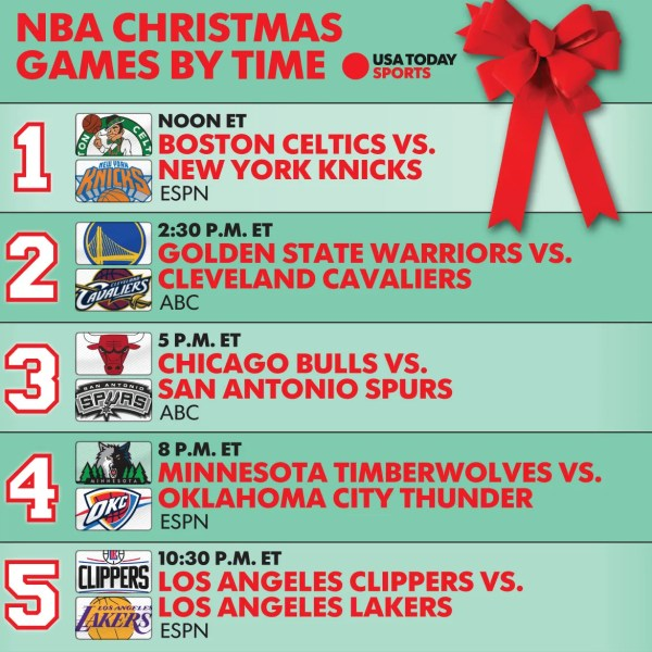 What time do Christmas Day NBA games start?