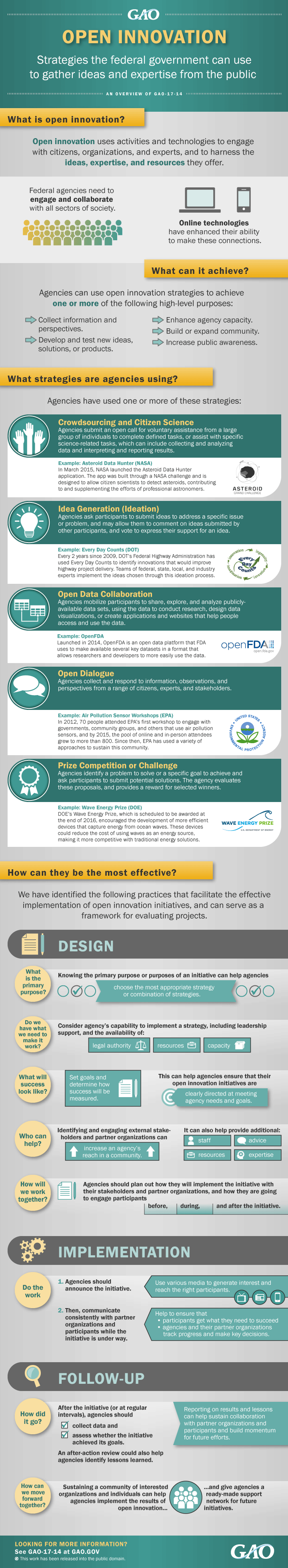 Open Innovation infographic
