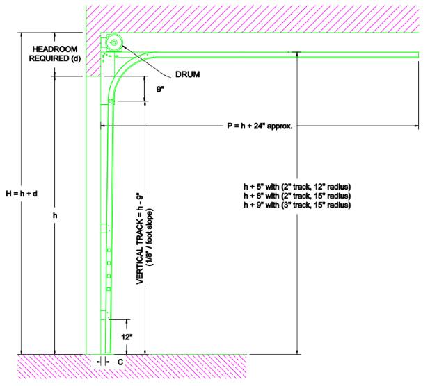 Ceiling height for 7 ft garage door for Raise garage door height