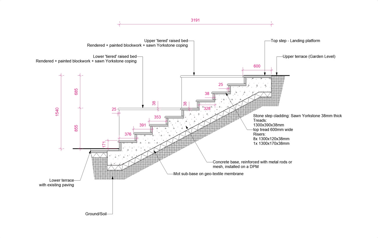 How You Can Design Stairs In Your Garden In Your Outdoors